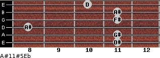 A#11#5/Eb for guitar on frets 11, 11, 8, 11, 11, 10