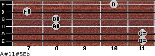 A#11#5/Eb for guitar on frets 11, 11, 8, 8, 7, 10
