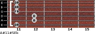 A#11#5\Eb for guitar on frets 11, 12, 12, 11, 11, 11