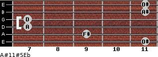 A#11#5\Eb for guitar on frets 11, 9, 7, 7, 11, 11