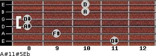 A#11#5\Eb for guitar on frets 11, 9, 8, 8, 10, 10