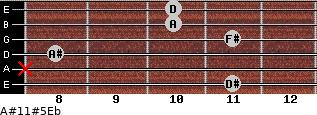 A#11#5\Eb for guitar on frets 11, x, 8, 11, 10, 10