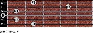 A#11#5/Gb for guitar on frets 2, 1, 0, 1, 4, 2