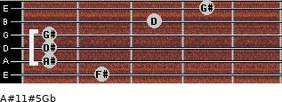 A#11#5/Gb for guitar on frets 2, 1, 1, 1, 3, 4