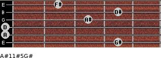 A#11#5\G# for guitar on frets 4, 0, 0, 3, 4, 2