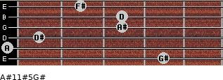 A#11#5\G# for guitar on frets 4, 0, 1, 3, 3, 2