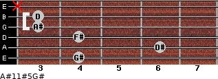 A#11#5/G# for guitar on frets 4, 6, 4, 3, 3, x