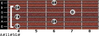 A#11#5/G# for guitar on frets 4, 6, 4, 7, 4, 6