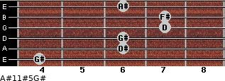 A#11#5/G# for guitar on frets 4, 6, 6, 7, 7, 6