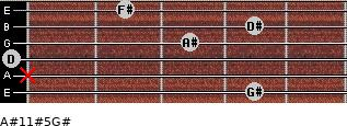 A#11#5/G# for guitar on frets 4, x, 0, 3, 4, 2