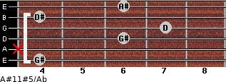 A#11#5/Ab for guitar on frets 4, x, 6, 7, 4, 6