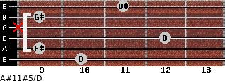 A#11#5/D for guitar on frets 10, 9, 12, x, 9, 11