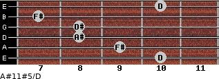 A#11#5/D for guitar on frets 10, 9, 8, 8, 7, 10