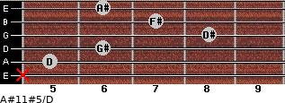 A#11#5/D for guitar on frets x, 5, 6, 8, 7, 6