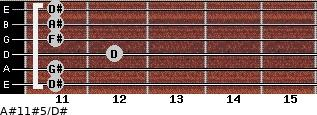 A#11#5/D# for guitar on frets 11, 11, 12, 11, 11, 11
