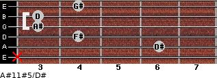 A#11#5/D# for guitar on frets x, 6, 4, 3, 3, 4
