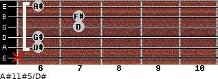 A#11#5/D# for guitar on frets x, 6, 6, 7, 7, 6