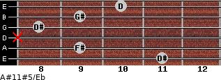 A#11#5/Eb for guitar on frets 11, 9, x, 8, 9, 10