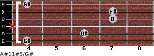 A#11#5/G# for guitar on frets 4, 6, x, 7, 7, 4