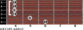 A#11#5 add(m2) for guitar on frets 6, 5, 4, 4, 4, 4