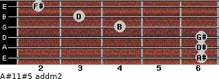 A#11#5 add(m2) for guitar on frets 6, 6, 6, 4, 3, 2
