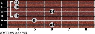 A#11#5 add(m3) for guitar on frets 6, 5, 4, 6, 4, 4
