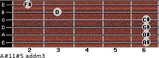 A#11#5 add(m3) for guitar on frets 6, 6, 6, 6, 3, 2