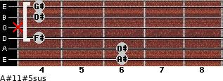 A#11#5sus for guitar on frets 6, 6, 4, x, 4, 4