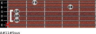A#11#5sus for guitar on frets x, 1, 1, 1, 4, 2