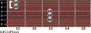 A#11#5sus for guitar on frets x, 13, 13, 13, 11, 11