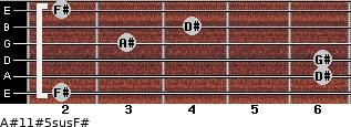 A#11#5sus/F# for guitar on frets 2, 6, 6, 3, 4, 2