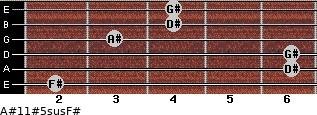 A#11#5sus/F# for guitar on frets 2, 6, 6, 3, 4, 4