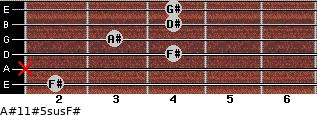 A#11#5sus/F# for guitar on frets 2, x, 4, 3, 4, 4