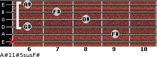 A#11#5sus/F# for guitar on frets x, 9, 6, 8, 7, 6