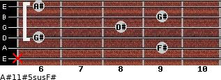 A#11#5sus/F# for guitar on frets x, 9, 6, 8, 9, 6