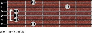 A#11#5sus/Gb for guitar on frets 2, 1, 1, 1, 4, 2