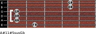 A#11#5sus/Gb for guitar on frets 2, 1, 1, 1, 4, 4