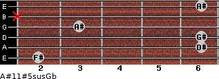 A#11#5sus/Gb for guitar on frets 2, 6, 6, 3, x, 6