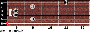 A#11#5sus/Gb for guitar on frets x, 9, 8, 8, 9, 11