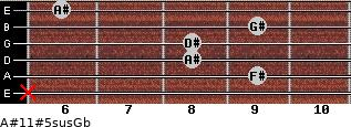 A#11#5sus/Gb for guitar on frets x, 9, 8, 8, 9, 6