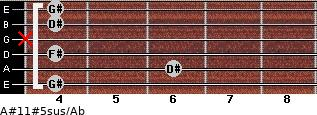 A#11#5sus/Ab for guitar on frets 4, 6, 4, x, 4, 4