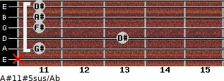 A#11#5sus/Ab for guitar on frets x, 11, 13, 11, 11, 11