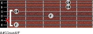 A#11sus4/F for guitar on frets 1, x, 3, 1, 4, 4