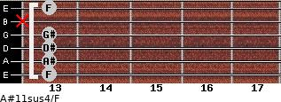 A#11sus4/F for guitar on frets 13, 13, 13, 13, x, 13