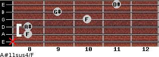 A#11sus4/F for guitar on frets x, 8, 8, 10, 9, 11