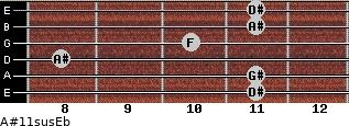 A#11sus/Eb for guitar on frets 11, 11, 8, 10, 11, 11