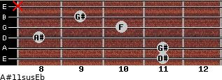 A#11sus/Eb for guitar on frets 11, 11, 8, 10, 9, x