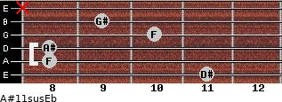 A#11sus/Eb for guitar on frets 11, 8, 8, 10, 9, x