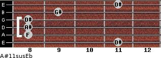 A#11sus/Eb for guitar on frets 11, 8, 8, 8, 9, 11