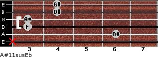A#11sus/Eb for guitar on frets x, 6, 3, 3, 4, 4